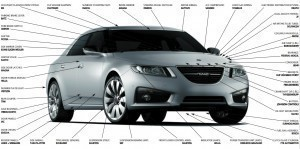 Saab 9-5 suppliers